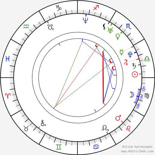 Bernd Bruckler tema natale, oroscopo, Bernd Bruckler oroscopi gratuiti, astrologia