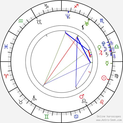 Boyd Holbrook astro natal birth chart, Boyd Holbrook horoscope, astrology
