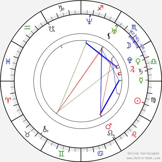 Bracha van Doesburgh astro natal birth chart, Bracha van Doesburgh horoscope, astrology