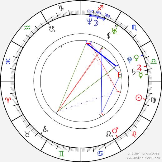 Christian Long день рождения гороскоп, Christian Long Натальная карта онлайн