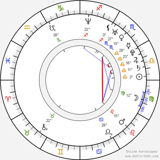 Collien Ulmen-Fernandes birth chart, biography, wikipedia 2019, 2020