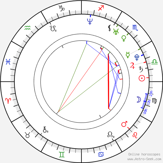 Collien Ulmen-Fernandes astro natal birth chart, Collien Ulmen-Fernandes horoscope, astrology
