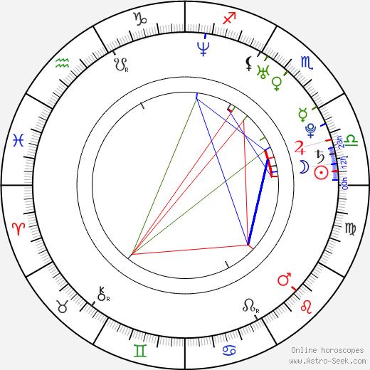 Daniel Bonjour день рождения гороскоп, Daniel Bonjour Натальная карта онлайн