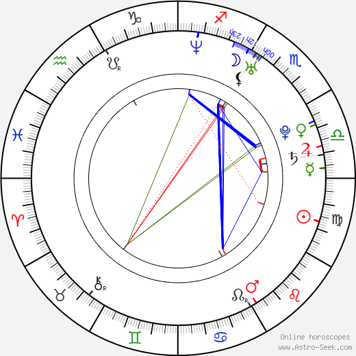 Elize du Toit astro natal birth chart, Elize du Toit horoscope, astrology
