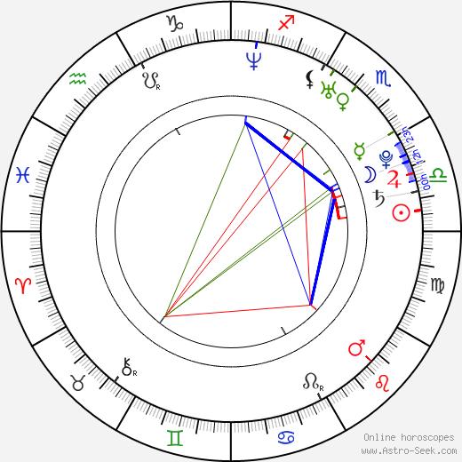 Erika Perez birth chart, Erika Perez astro natal horoscope, astrology
