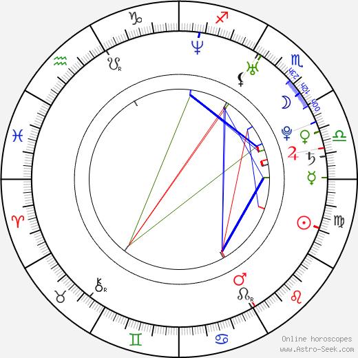 Eugenia Khirivskaya birth chart, Eugenia Khirivskaya astro natal horoscope, astrology