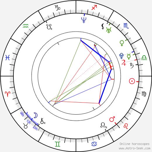 Griff Furst birth chart, Griff Furst astro natal horoscope, astrology