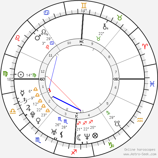 Hannah Herzsprung birth chart, biography, wikipedia 2019, 2020