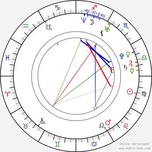 Heather Vandeven tema natale, oroscopo, Heather Vandeven oroscopi gratuiti, astrologia