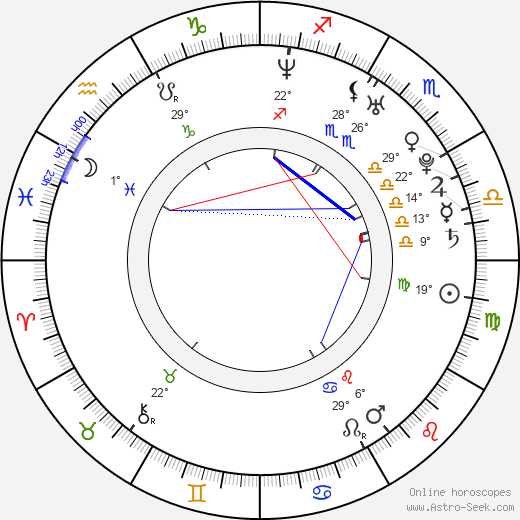 Jennifer Hudson birth chart, biography, wikipedia 2018, 2019
