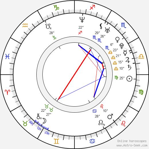 Jennifer Tisdale birth chart, biography, wikipedia 2020, 2021