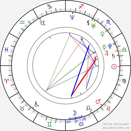 Jeremy Stenberg birth chart, Jeremy Stenberg astro natal horoscope, astrology