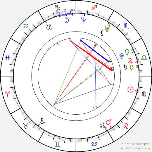 Jonathan Taylor Thomas tema natale, oroscopo, Jonathan Taylor Thomas oroscopi gratuiti, astrologia