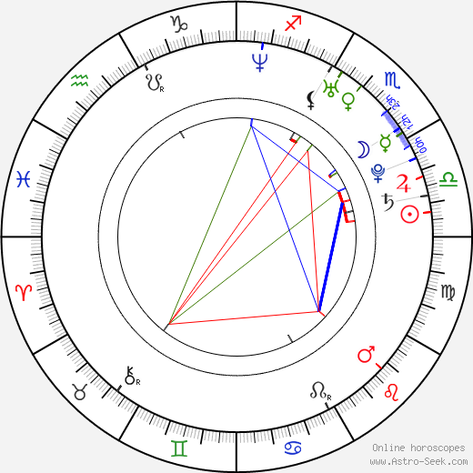 Josephine Jacob astro natal birth chart, Josephine Jacob horoscope, astrology