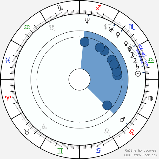 Julie R. Ølgaard wikipedia, horoscope, astrology, instagram