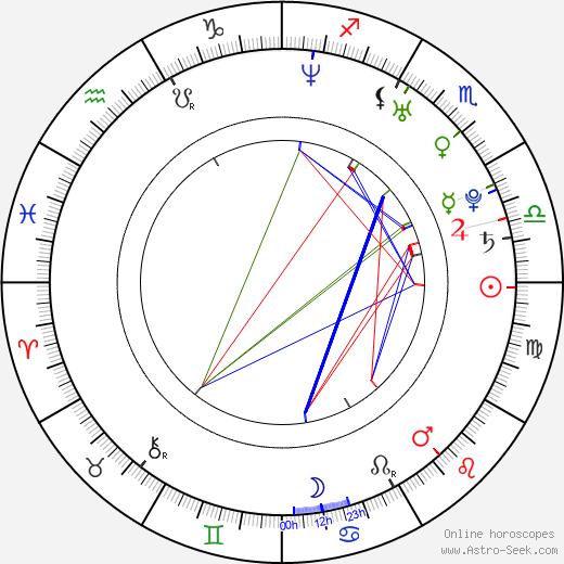 Katie Cleary день рождения гороскоп, Katie Cleary Натальная карта онлайн