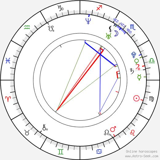 Lacey Sturm birth chart, Lacey Sturm astro natal horoscope, astrology