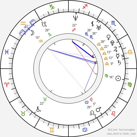 Lachlan Nieboer birth chart, biography, wikipedia 2020, 2021