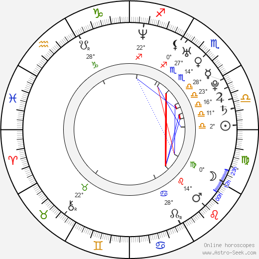 Lee Norris birth chart, biography, wikipedia 2019, 2020