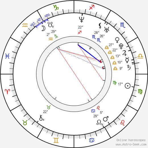 Lindsay Maxwell birth chart, biography, wikipedia 2020, 2021