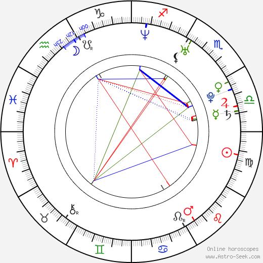 Lindsay Maxwell birth chart, Lindsay Maxwell astro natal horoscope, astrology