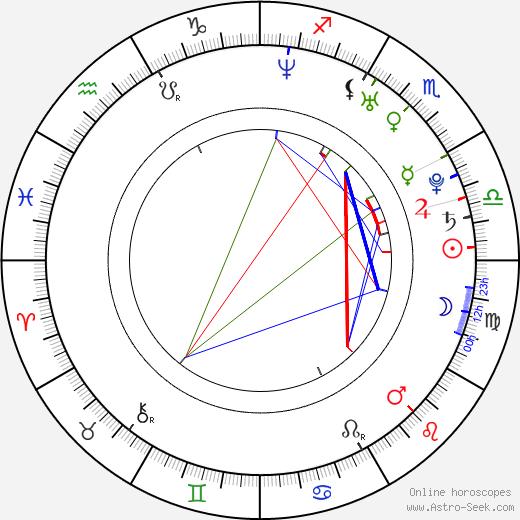 Maritza Bustamante tema natale, oroscopo, Maritza Bustamante oroscopi gratuiti, astrologia