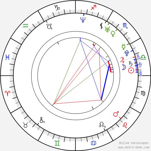 Megumi Kagurazaka astro natal birth chart, Megumi Kagurazaka horoscope, astrology