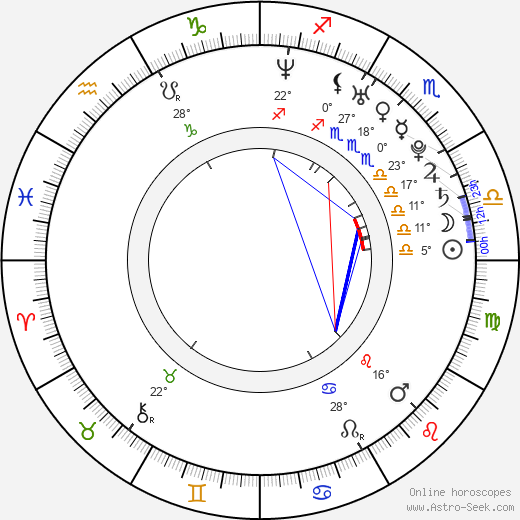 Melissa Claire Egan birth chart, biography, wikipedia 2018, 2019