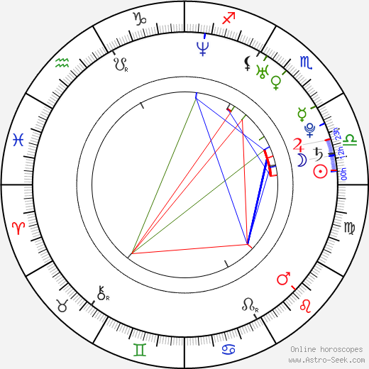 Melissa Claire Egan astro natal birth chart, Melissa Claire Egan horoscope, astrology