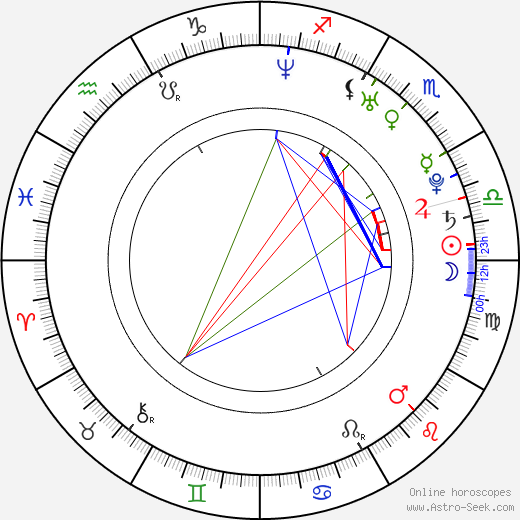 Мирьям Вайксельбраун Mirjam Weichselbraun день рождения гороскоп, Mirjam Weichselbraun Натальная карта онлайн