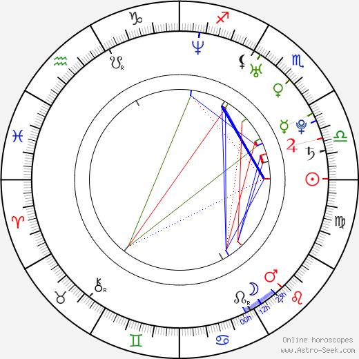 Натали Хорлер Natalie Horler день рождения гороскоп, Natalie Horler Натальная карта онлайн