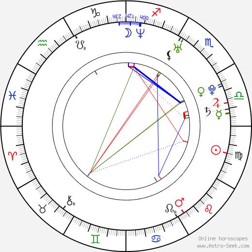 Paul McCoy tema natale, oroscopo, Paul McCoy oroscopi gratuiti, astrologia