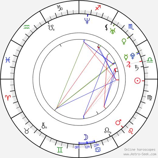 Phoenix Marie tema natale, oroscopo, Phoenix Marie oroscopi gratuiti, astrologia
