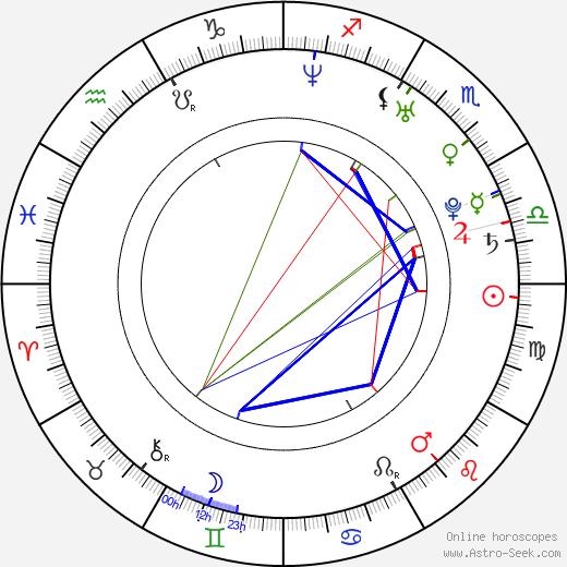 Rick DiPietro astro natal birth chart, Rick DiPietro horoscope, astrology