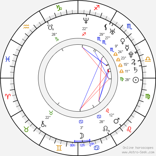 Rimi Sen birth chart, biography, wikipedia 2018, 2019