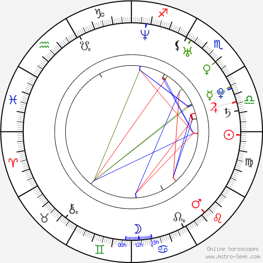 Rimi Sen astro natal birth chart, Rimi Sen horoscope, astrology