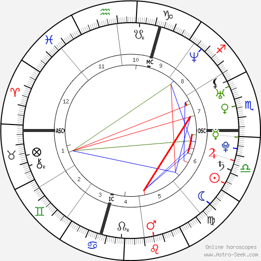 Serena Williams astro natal birth chart, Serena Williams horoscope, astrology