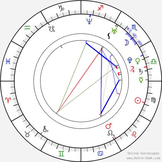 Seth Fisher tema natale, oroscopo, Seth Fisher oroscopi gratuiti, astrologia