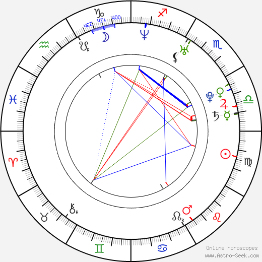 Si-jeok Seo tema natale, oroscopo, Si-jeok Seo oroscopi gratuiti, astrologia