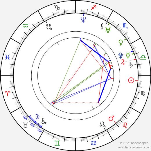 Tanisha Harper astro natal birth chart, Tanisha Harper horoscope, astrology