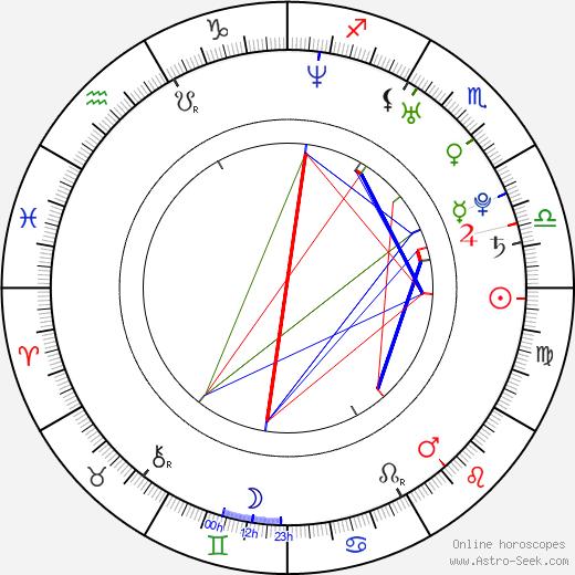 Tolga Güleç день рождения гороскоп, Tolga Güleç Натальная карта онлайн