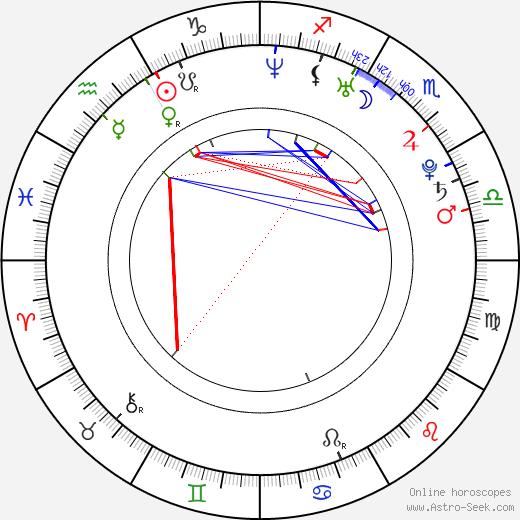 Alex Varkatzas astro natal birth chart, Alex Varkatzas horoscope, astrology