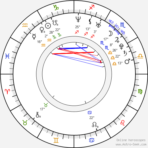 Brian Amyot birth chart, biography, wikipedia 2018, 2019