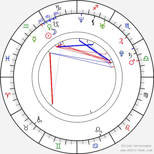 Клаудия Хайлль Claudia Heill день рождения гороскоп, Claudia Heill Натальная карта онлайн