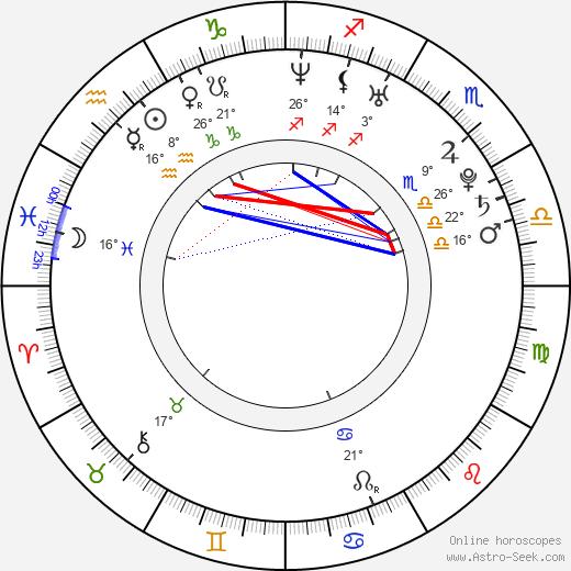 Dan Riesser birth chart, biography, wikipedia 2019, 2020