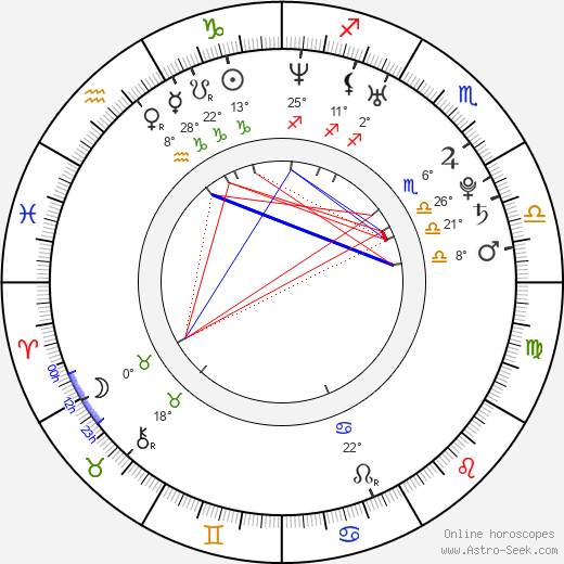 David Jirka birth chart, biography, wikipedia 2019, 2020