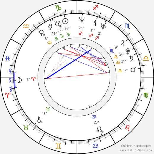 Dustin Clare birth chart, biography, wikipedia 2019, 2020