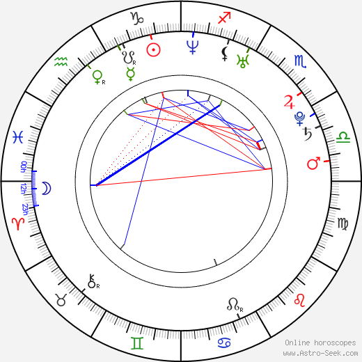 Dustin Clare astro natal birth chart, Dustin Clare horoscope, astrology