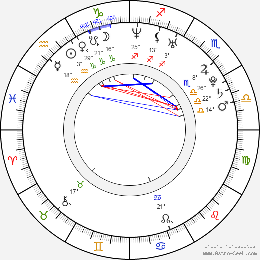 Geoffrey Wigdor birth chart, biography, wikipedia 2019, 2020