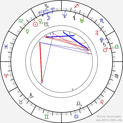 Geoffrey Wigdor birth chart, Geoffrey Wigdor astro natal horoscope, astrology